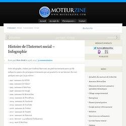 Histoire de l'Internet social - Infographie
