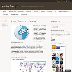 L'Histoire d'Internet en 2 infographies