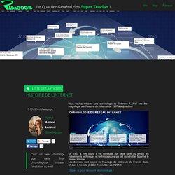 Histoire de l'internet - Padagogie