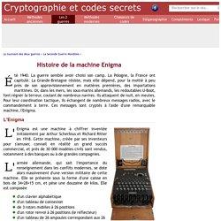 Histoire de la machine Enigma