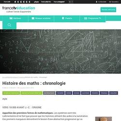 Histoire des maths : chronologie