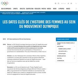 Les dates clés de l'histoire des femmes au sein du Mouvement olympique