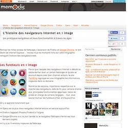 L'histoire des navigateurs Internet en 1 image