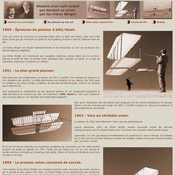 Histoire du premier vol des Frères Wright