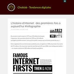 L'histoire d'Internet : des premières fois à aujourd'hui #infographie - Cho