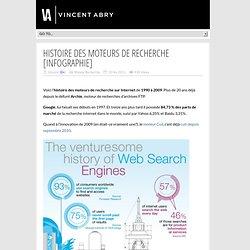 Histoire des moteurs de recherche [Infographie]