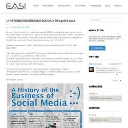 L'histoire des réseaux sociaux de 1978 à 2012