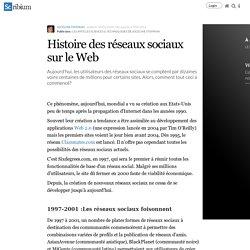 Histoire des réseaux sociaux sur le Web