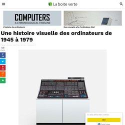Une histoire visuelle des ordinateurs de 1945 à 1979