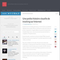 Une petite histoire visuelle de tracking sur Internet —Blog de Florent Bertiaux