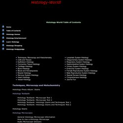 Histology-World! Table of Contents
