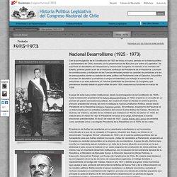 Hitos Período 1925-1973 - Historia Política Legislativa del Congreso Nacional de Chile