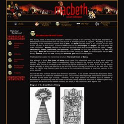 Macbeth l Historical Background l Elizabethan World Order