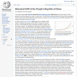 Historical GDP of the People's Republic of China