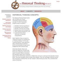 HISTORICAL THINKING CONCEPTS