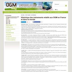 Historique des événements relatifs aux OGM en France et dans le monde