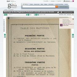 Historique du 8me Rég[im]ent d'infanterie coloniale pendant la Grande guerre, 1914-1919