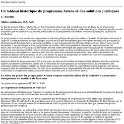 Un tableau historique du programme Ariane et des solutions juridiques