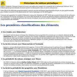 Carrefour atomique - Historique du tableau périodique