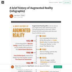A brief history of Augmented Reality (infographic) – Argo Project