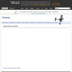 History - British History in depth: British History Timeline