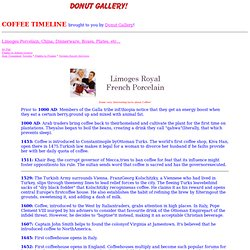 History of Coffee COFFEE HISTORY