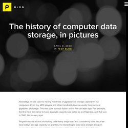 Royal Pingdom: The history of computer data storage, in pictures | Royal Pingdom