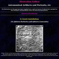 History of Constellation and Star Names