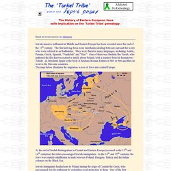 History of Eastern European Jews