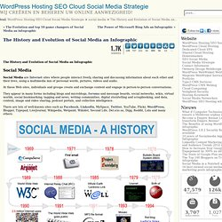 The History and Evolution of Social Media an Infographic