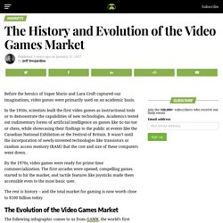 The History and Evolution of the Video Games Market