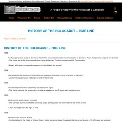 HISTORY OF THE HOLOCAUST - TIME LINE