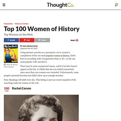Top 100 Women of History (By Internet Searches)