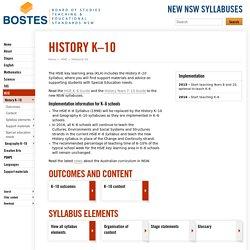 History K–10
