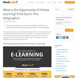 The History & the Future of Online Learning - MindTickle