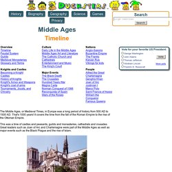 History: Middle Ages Timeline for Kids
