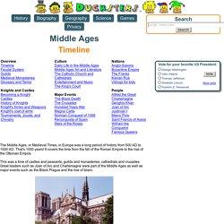 History: Middle Ages Timeline for Kids