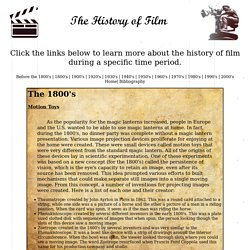 History of Movie Making