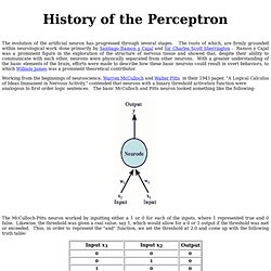 History of the Perceptron