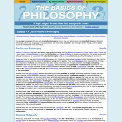 A Quick History of Philosophy - General