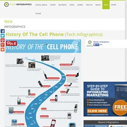 History Of The Cell Phone (Tech Infographics)