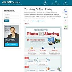 L'histoire de partage de photos Infographie