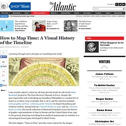 How to Map Time: A Visual History of the Timeline - Maria Popova - Entertainment