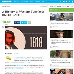 A History of Western Typefaces [INFOGRAPHIC]