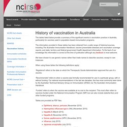 History of vaccination in Australia » NCIRS