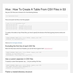 Hive : How To Create A Table From CSV Files in S3