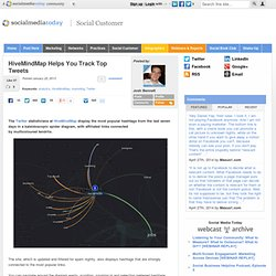 HiveMindMap Helps You Track Top Tweets