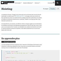 Hoisting - Glossaire