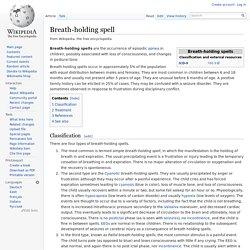 Breath-holding spell