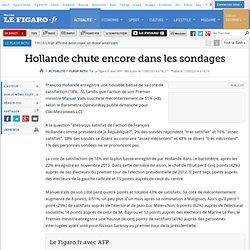 Hollande chute encore dans les sondages